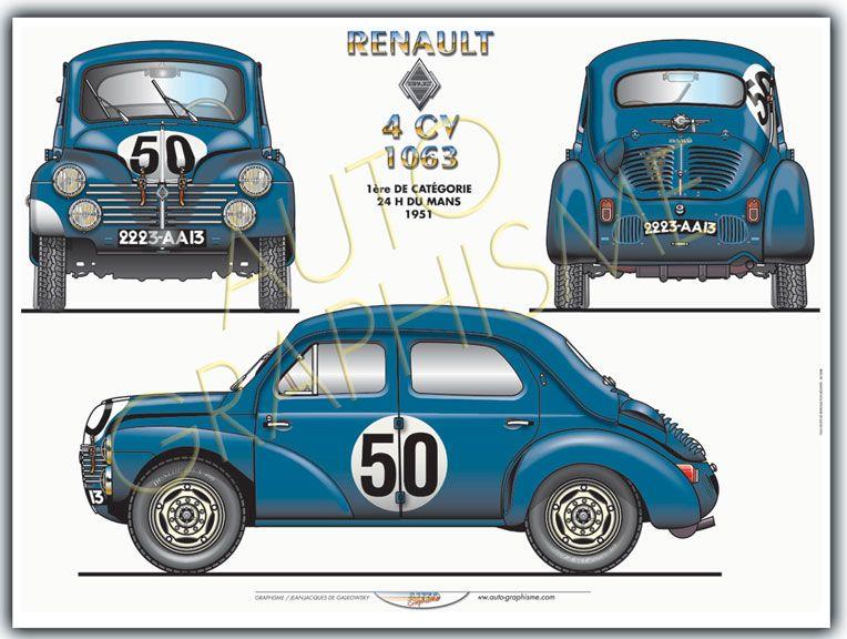 Renault 4 Cv 1063 Croquis Voiture Voiture Vintage Dessin Voiture