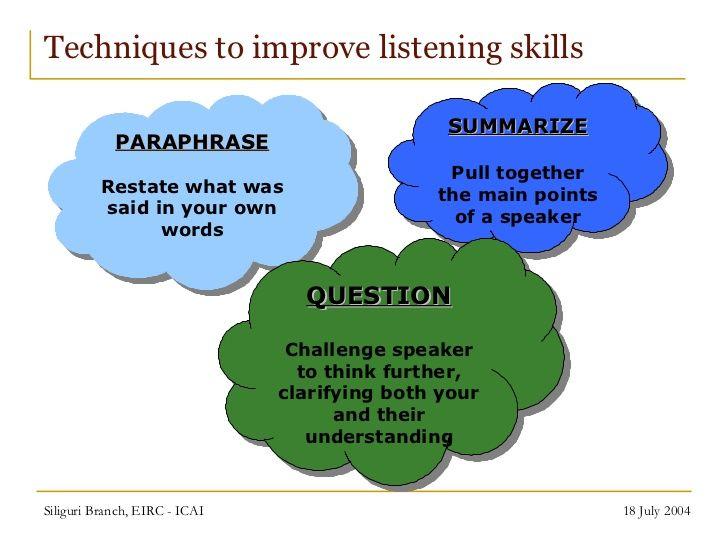 Communication Skill Listening Skills Paraphrasing
