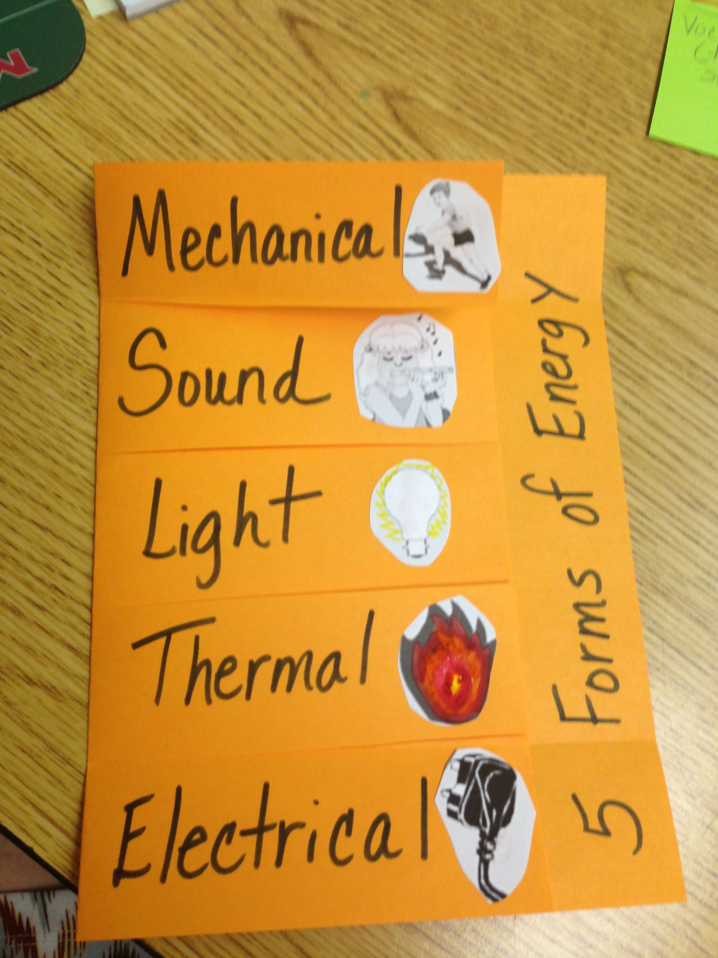 5 Tab Foldable 5 Forms Of Energy