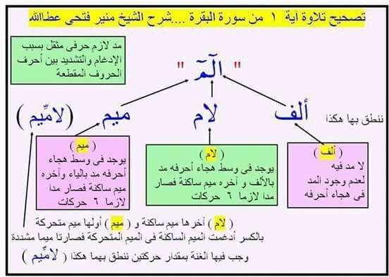 Pin By Adeel On Quran Tajweed Tajweed Quran Quran Quotes Verses Quran Verses