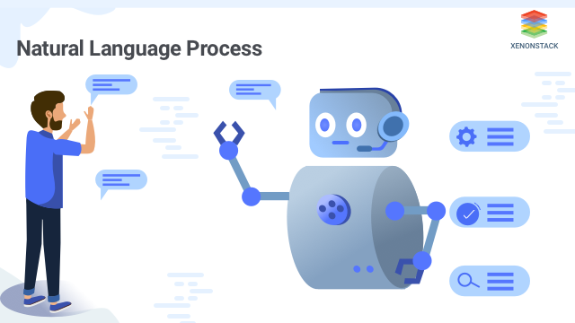 Natural Language Processing Techniques A Subset Of Artificial Intelligence Increasing Its Necessity With The Improvement O Natural Language Nlp Nlp Techniques