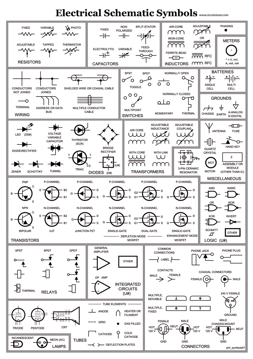 Circuit Schematic Symbols Bmet Wiki Fandom Powered By Wikia ...