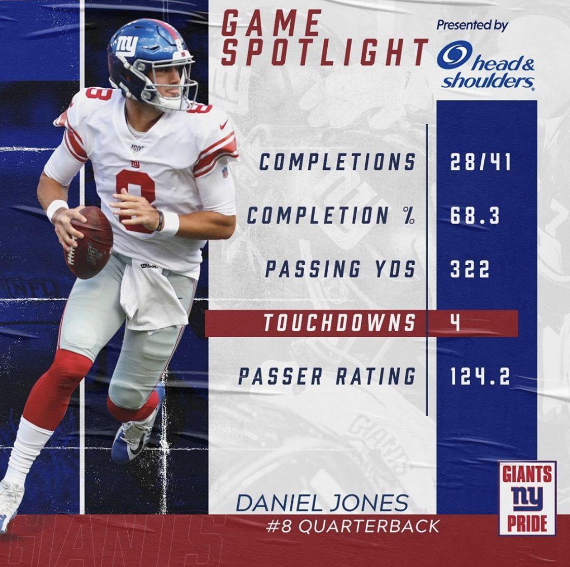 Pin By Daniel Son On Daniel Jones Nyg New York Giants Game Presents Baseball Cards