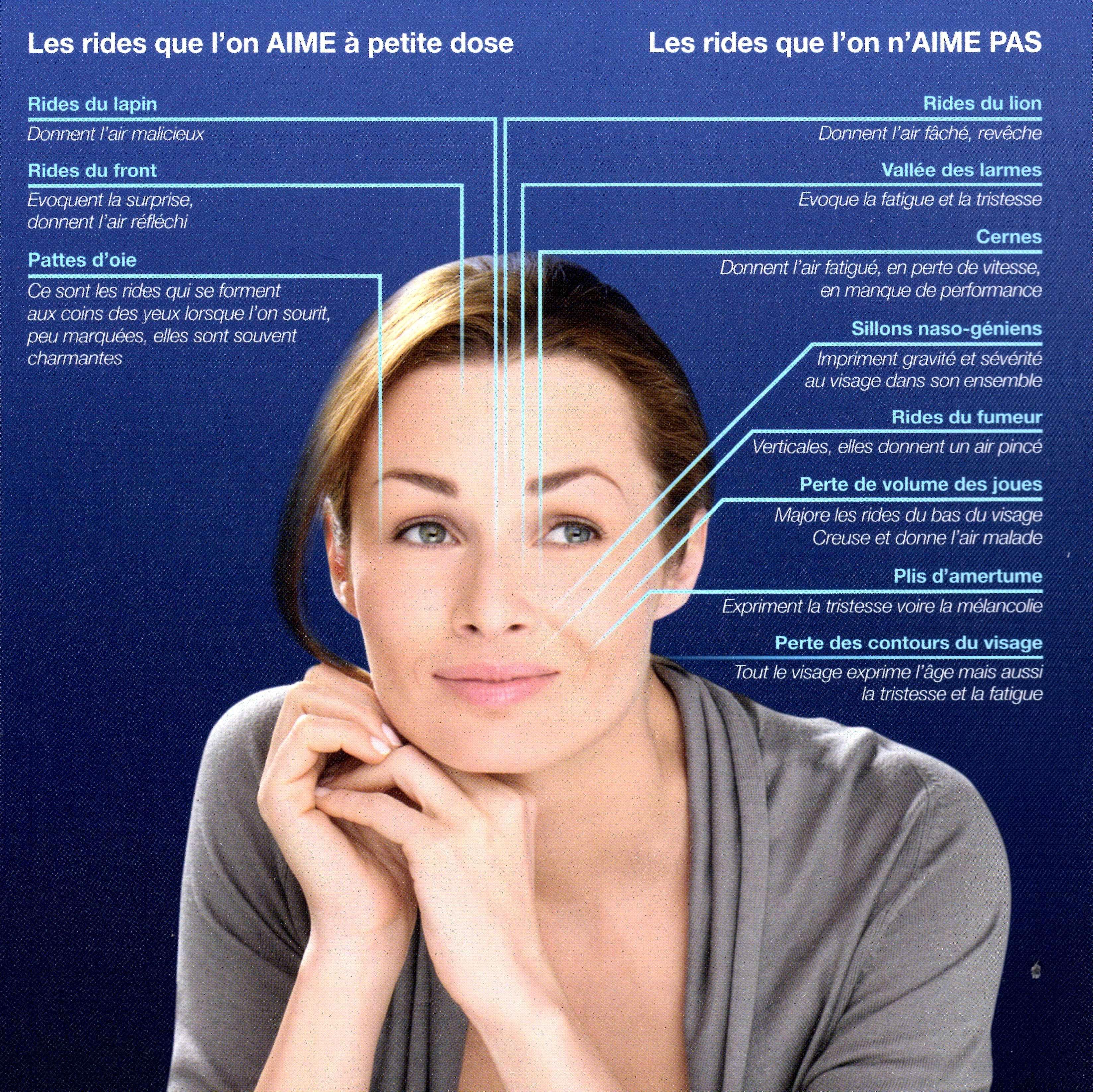 rides du visage traiter par les injections de botox ou d 39 acide hyaluronique facss. Black Bedroom Furniture Sets. Home Design Ideas