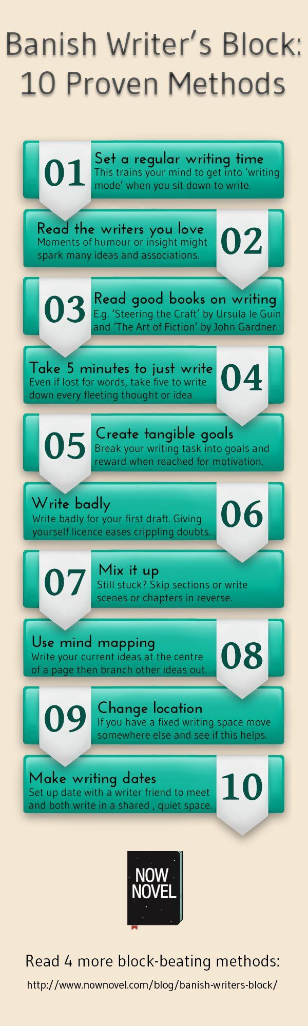 Writer's Block - Infographic | Now Novel
