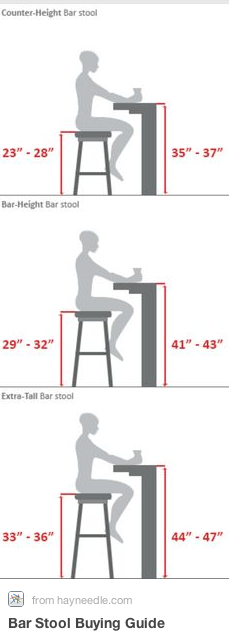 20 Great Bar Stools To Update Your Look Classic Casual Home Bar Stool Buying Guide Bar Stools Tall Bar Stools