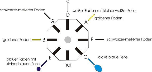 Lottas Bastelstubchen Knupfstern Anleitung Kettenflechten Kreativ Basteln Kinderbasteleien