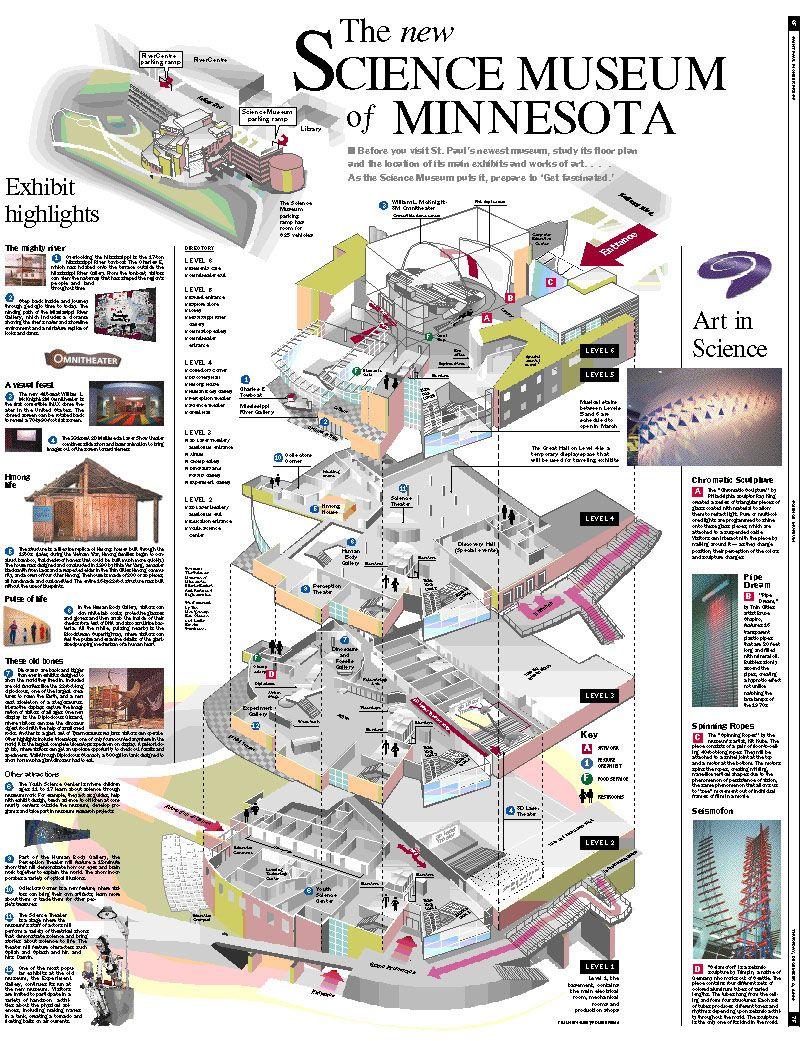 Pin By G Porter0 On Maps Minnesota Minnesota Nice Design Museum