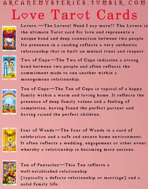 Love Tarot Cards Love Tarot Card Love Tarot Tarot Learning