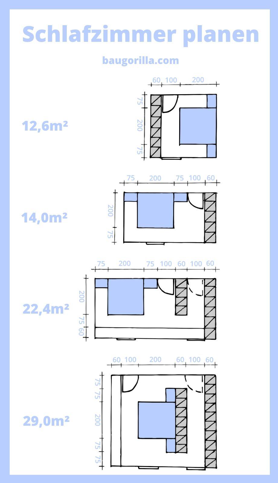Schlafzimmer Planen und Gestalten Wohnung planen