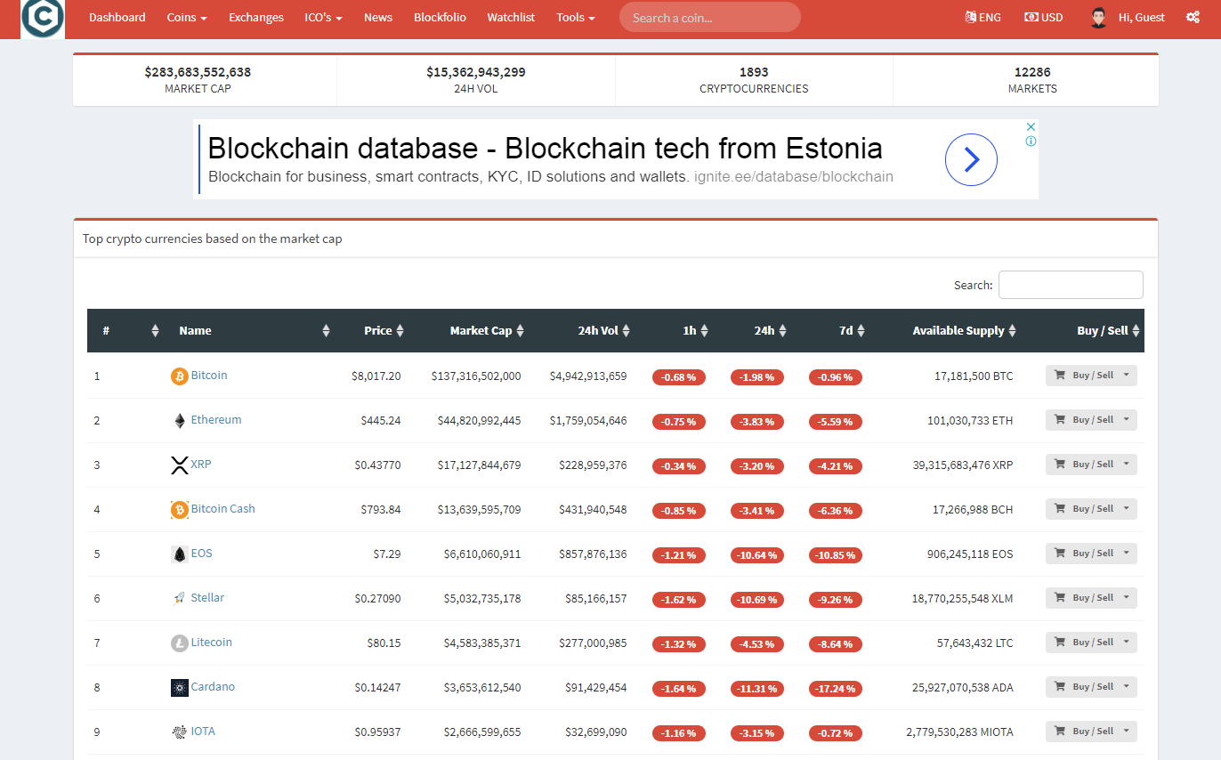 Crypto Currency Tracker - Realtime Prices, Charts, News, ICO's and