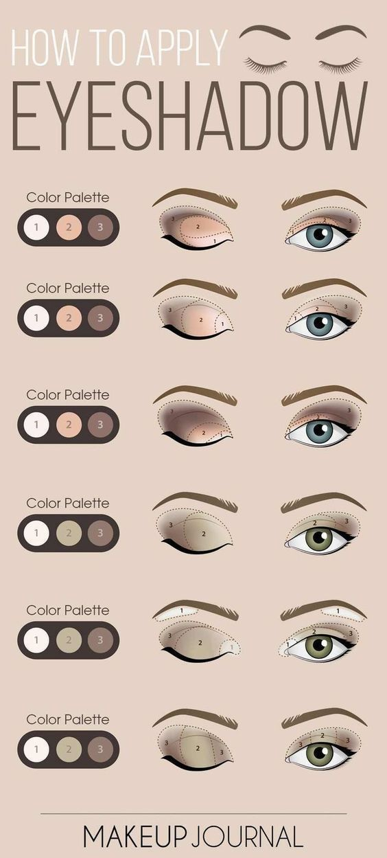 Photo of How do you achieve a neutral bronze Smokey Eye for the perfect makeup look? …