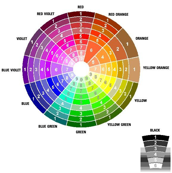 Colors That Go Together Click On The Color Wheel To Enlarge
