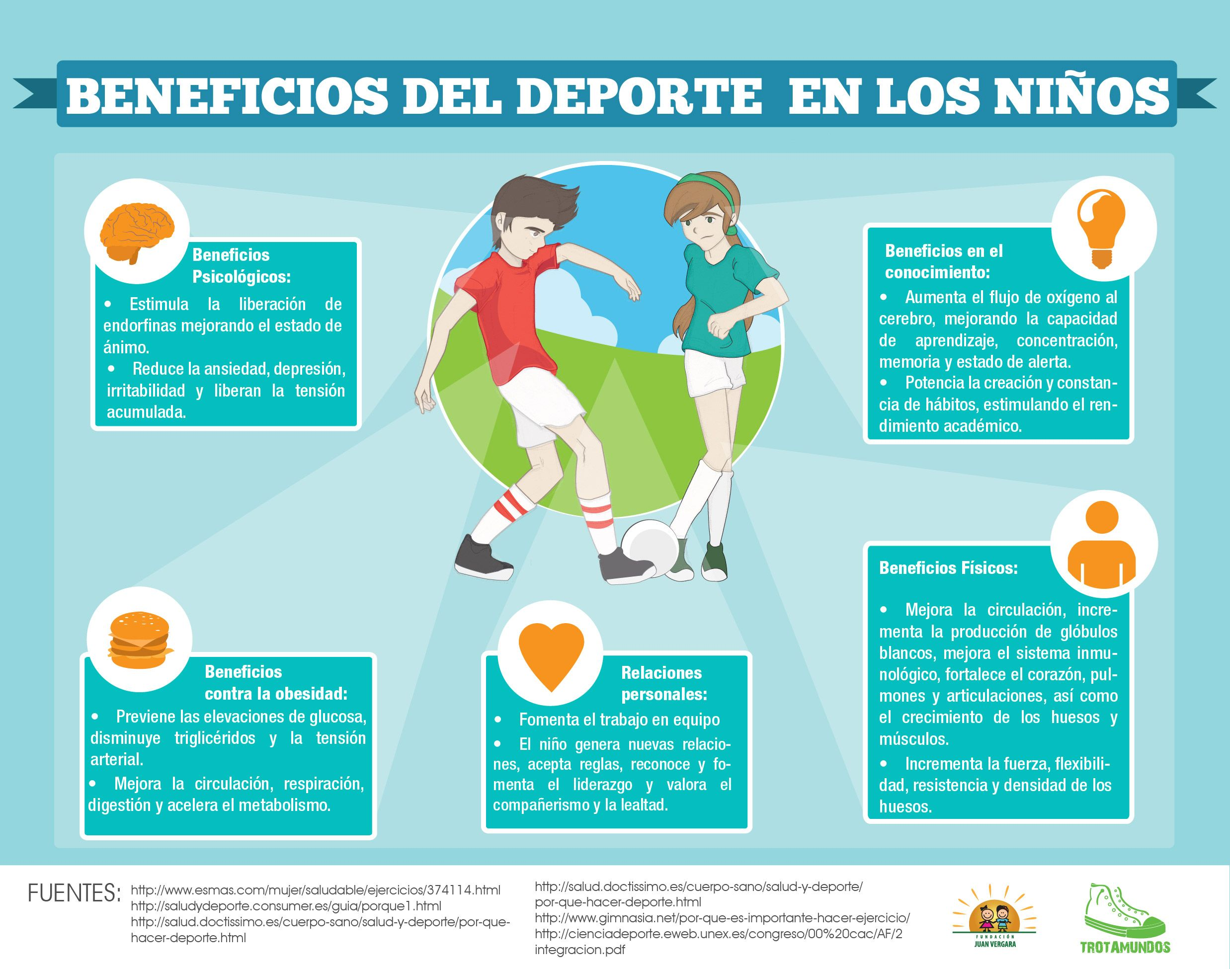 Infografía Beneficios Del Deporte En Los Niños Realizada Para Fundacionjv Infografía Educación Para La Salud Aprender Español Educacion Fisica En Primaria