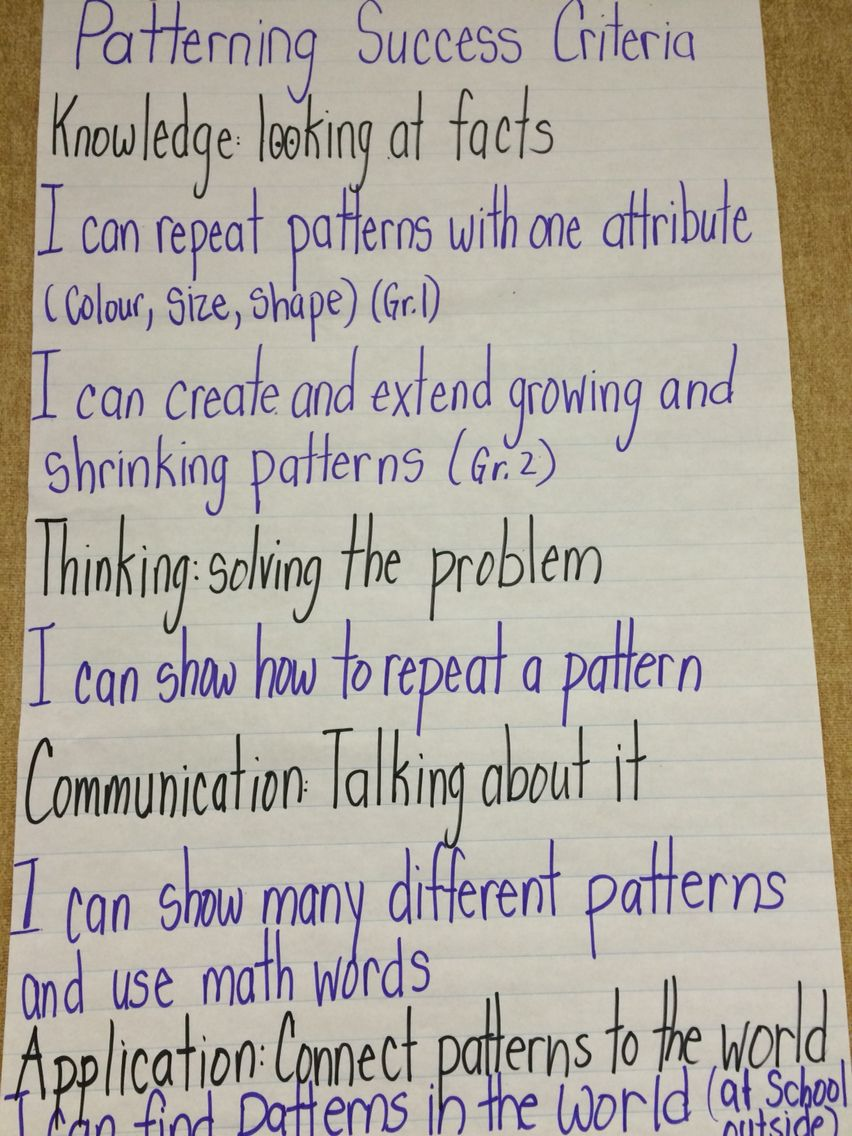 Year 1 - Writing Assessment Ideas???