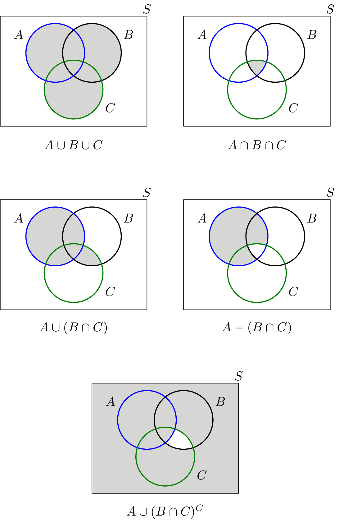 Probability Union Intersection