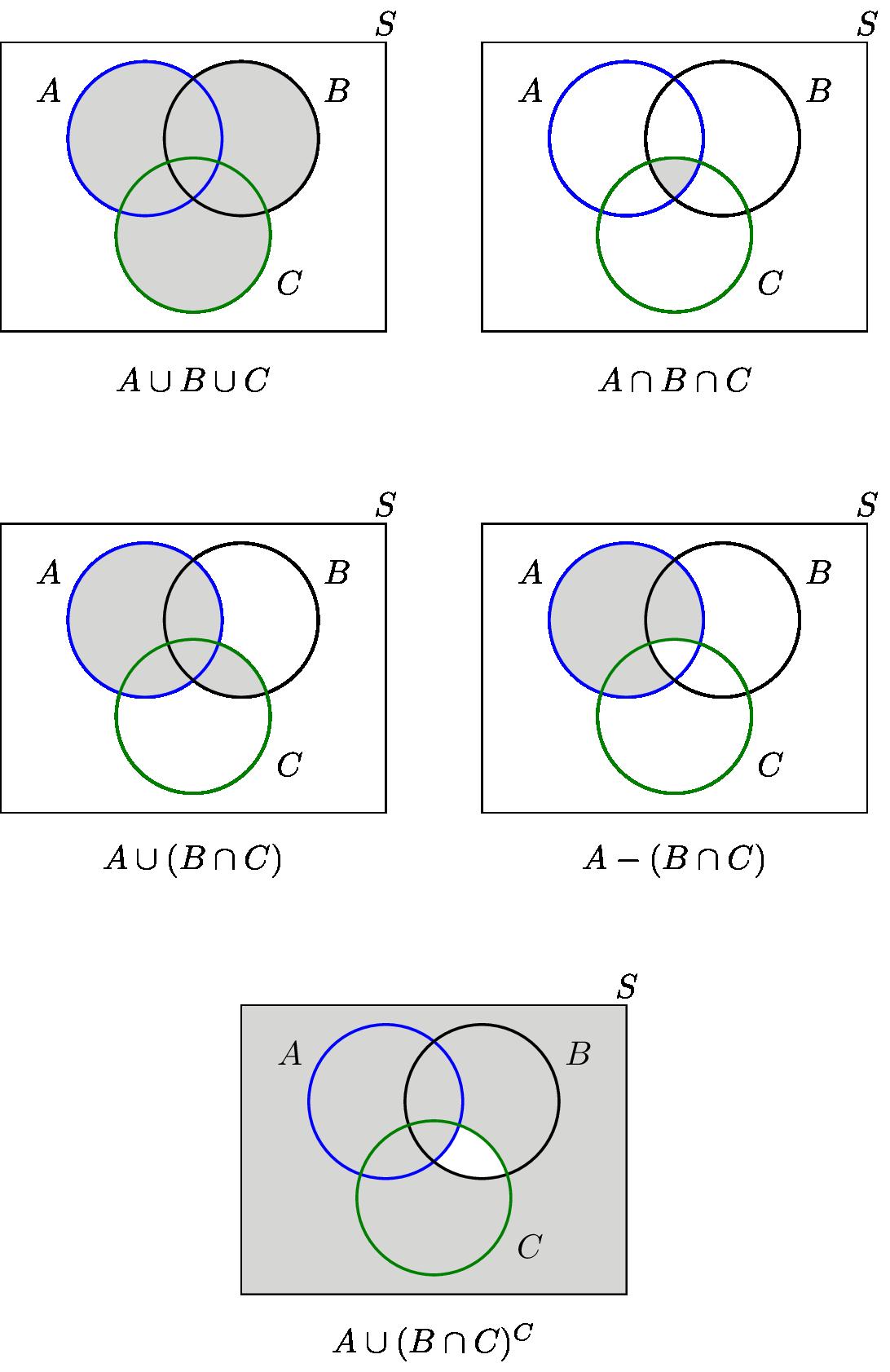 venn diagram shading examples