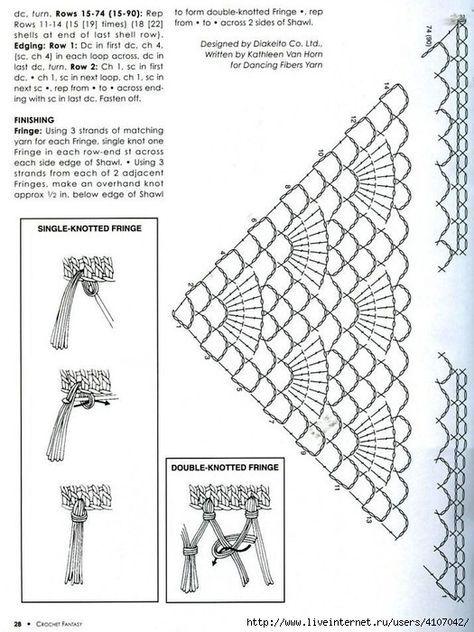 Trendy Crochet Scarf Triangle Diagram Free Pattern Ideas Crochet Shawl Diagram Shawl Crochet Pattern Crochet Triangle Scarf