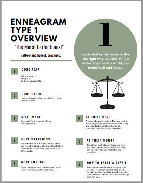 Enneagram Type 1 Overview