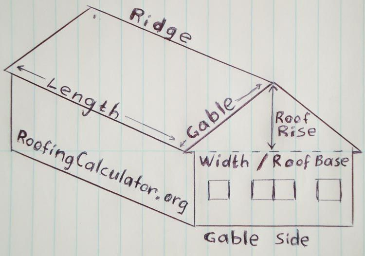 Roof Measuring Diagram - wwwRoofCalcorg Pitch Pinterest - roofing estimate