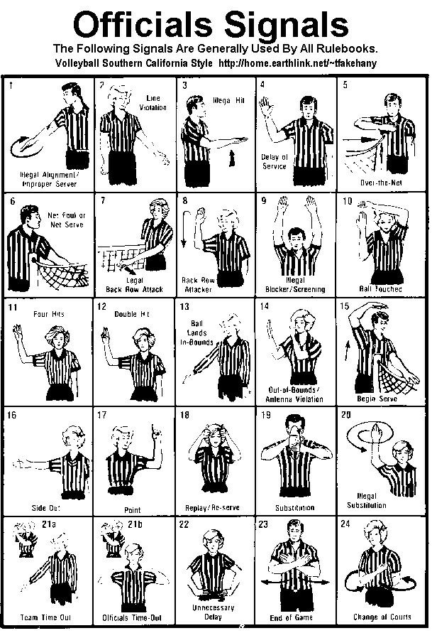 Volleyball Ref Signals Fyi Volleyball Referee Volleyball Rules Volleyball Tryouts