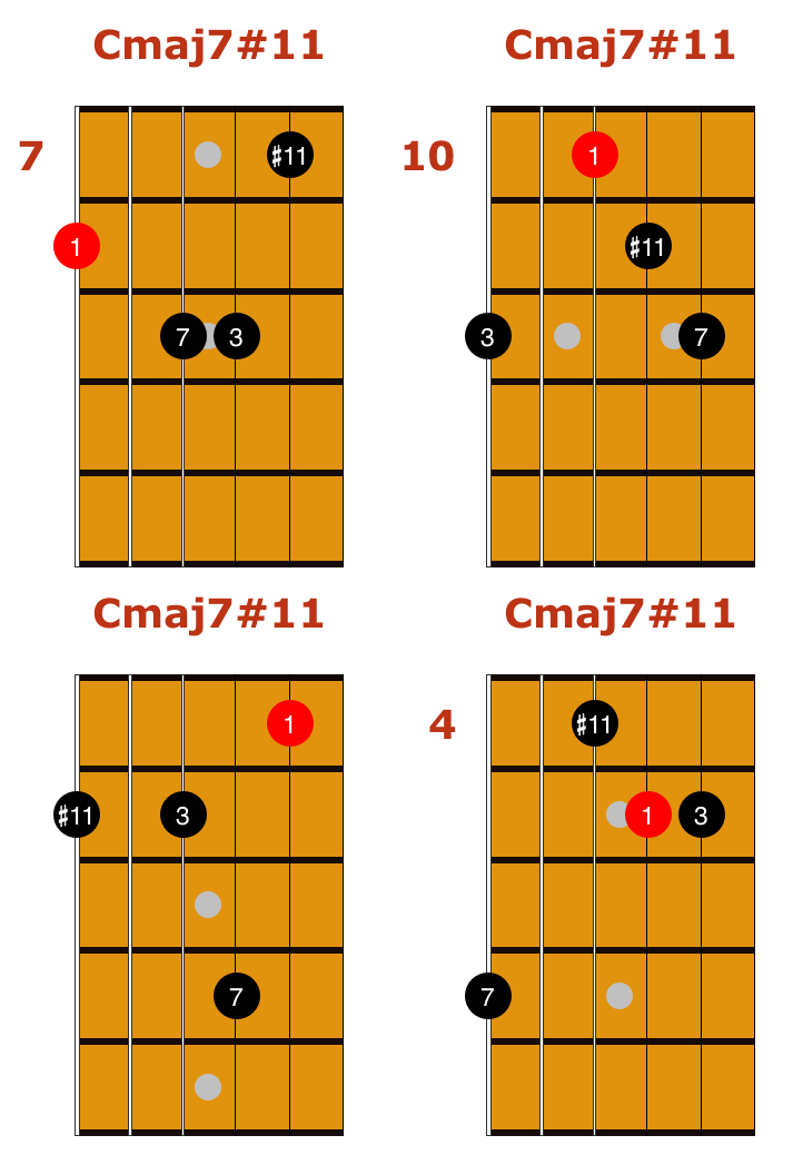 Cmaj711 Chords 1 Guitar Space Pinterest Guitars Guitar