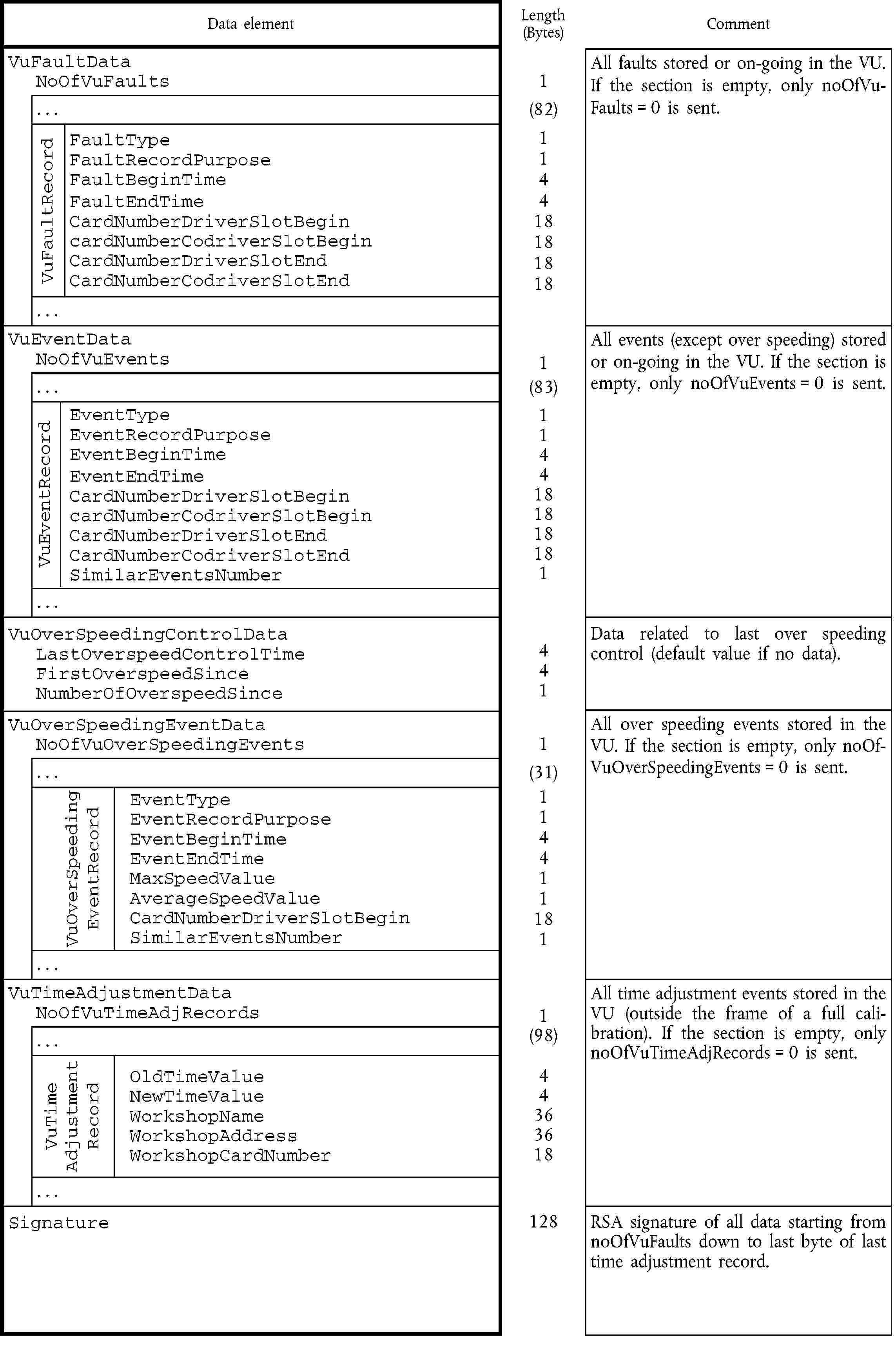20 Functional Area Model Worksheets Di