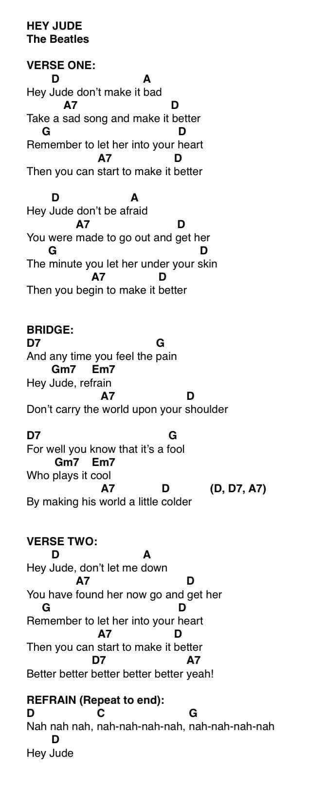 Hey Jude Guitar Chord Chart Pinterest Hey Jude Guitars And Songs