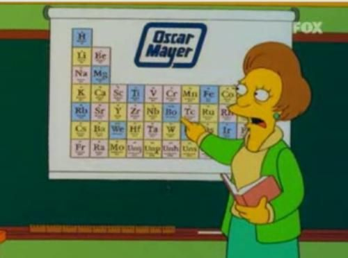 The simpsons periodic table who can tell me the atomic weight of the simpsons periodic table who can tell me the atomic weight of bolognium urtaz Choice Image