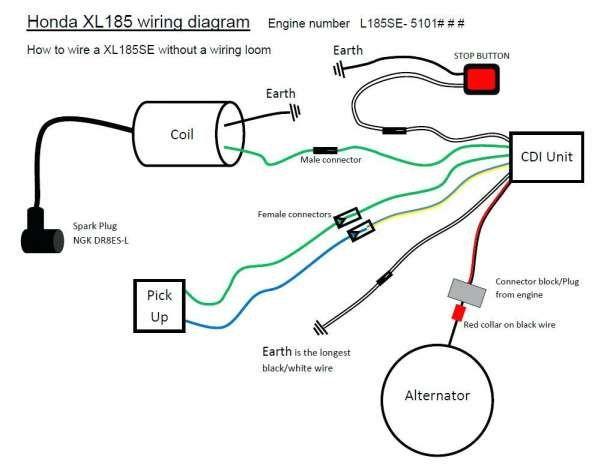 12 Motorcycle Cdi Unit Diagram Motorcycle Diagram Wiringg Net In 2020 Diagram Electrical Wiring Diagram Motorcycle Wiring