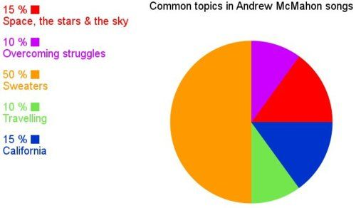Nothing will ever be more true than this graph.