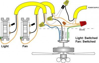 Wiring a Ceiling Fan and Light | Electrical | Ceiling fan ... on