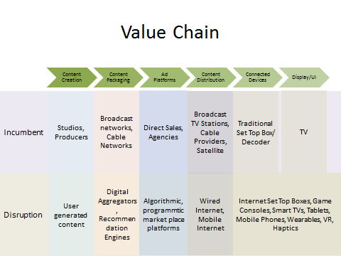 value chain analysis smartphone Its technological prowess and supply chain mastery will continue to give it   forecast data is taken from canalys' smartphone analysis service.