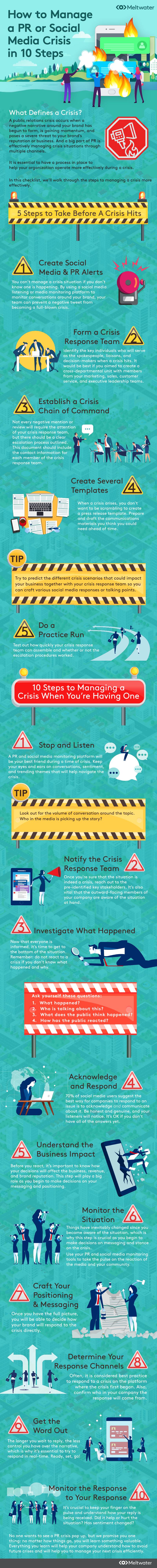 Pr Or Social Media Crisis Infographic Social Media Infographic Social Media Social Media Listening