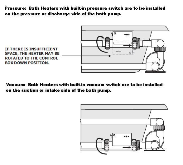spaguts wiring diagram diagram of pvc installation on whirlpool tub spaguts universal  whirlpool tub