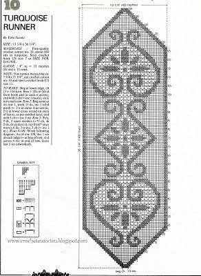 Crochet En Acción: caminos de mesa