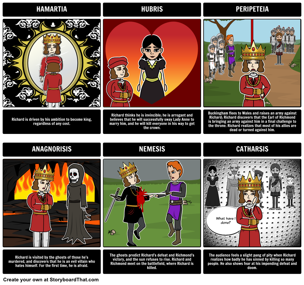 the tragedy of othello summary create a five act structure richard iii shakespeare richard iii as a tragic hero have students create a graphic