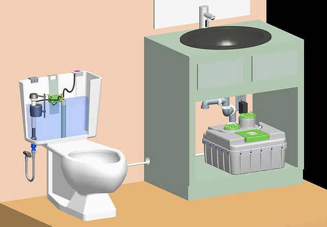 Lavabo Recicla Agua.Simple Sistema Permite Reutilizar El Agua Del Lavamanos Para