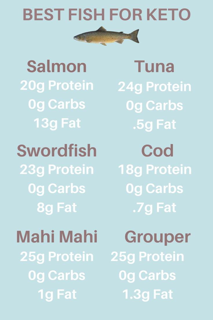 grouper recipes keto diet