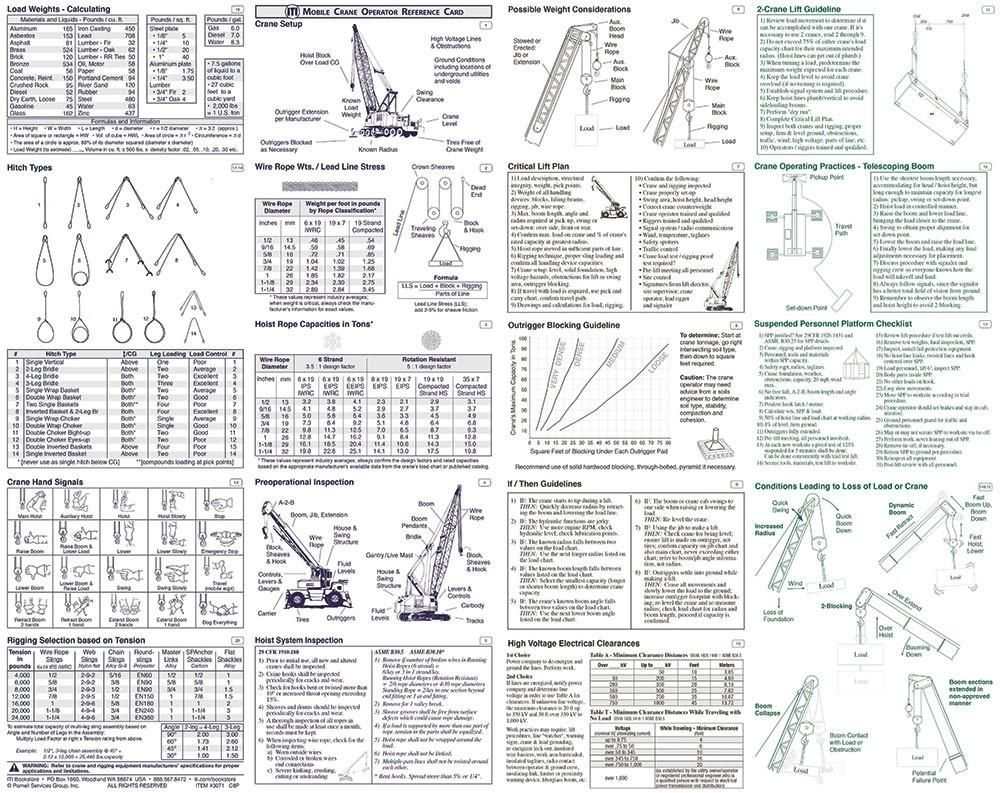 The Mobile Crane Operator Reference Card Addresses Following Electrical Diagram Of Subjects Leverage Pre