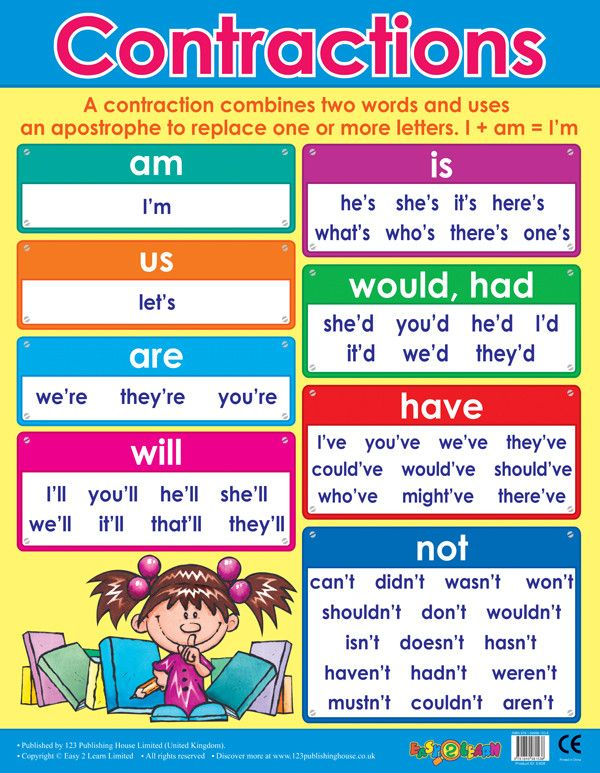 Related Image English Class English Lessons Words