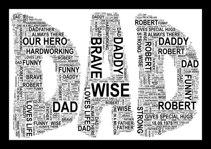 Dad personalised word art free uk pp father fathers
