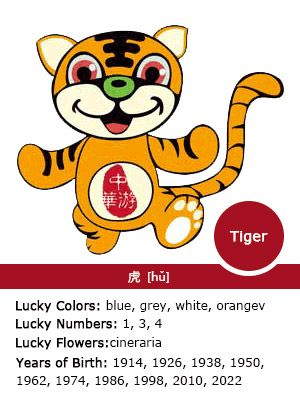 tiger chinese zodiac signs - Chinese New Year 1998