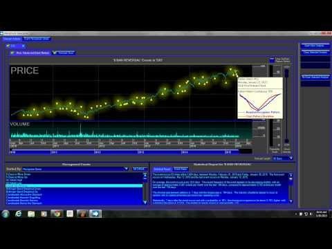 Metastock Xiv Pattern Editor Youtube Pattern Pandora