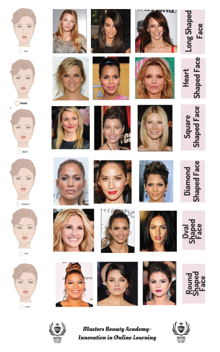 Great Chart Of Face Shapes And The Best Eyebrow For Them This Is From Masters Beauty