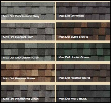 Certainteed Landmark Premium Colors Types Of Roof Shingles Roof