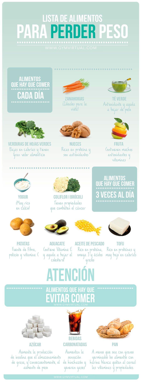 Lista De Alimentos Para Perder Peso Gym Virtual Alimentos Para Perder Peso Alimentos Saludables Lista De Alimentos