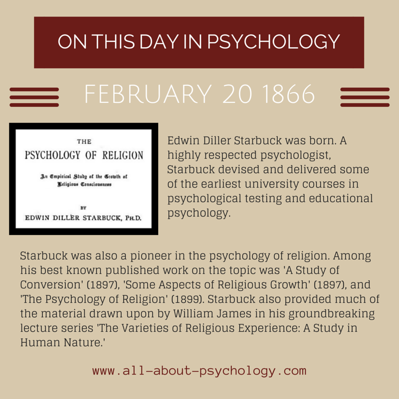 History of Psychology Information Guide   On This Day in