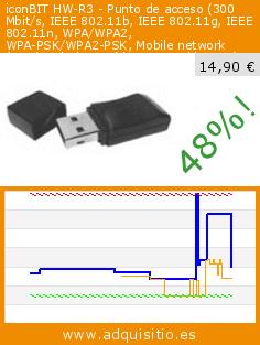 iconBIT HW-R3 - Punto de acceso (300 Mbit/s, IEEE 802.11b, IEEE 802.11g, IEEE 802.11n, WPA/WPA2, WPA-PSK/WPA2-PSK, Mobile network (USB), Wi-Fi, 128-bit WEP, 64-bit WEP) (Accesorio). Baja 48%! Precio actual 14,90 €, el precio anterior fue de 28,82 €. http://www.adquisitio.es/iconbit/hw-r3-punto-acceso-300
