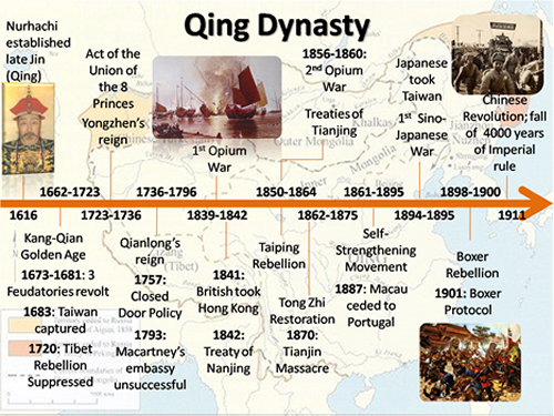 the qing dynasty also known as the manchu dynasty was the last non han ruling dynasty of china reigning from 1644 to 1911